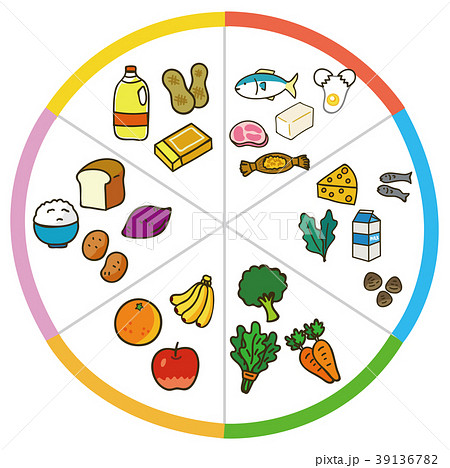 栄養素のイラスト素材 - PIXTA